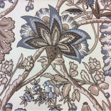Испанский хлопок для штор 2435/21. На светлом фоне дымчатые с коричневым цветы